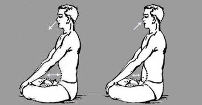 पेट कम करने का योग आसान (बाबा रामदेव की एक्सरसाइज)