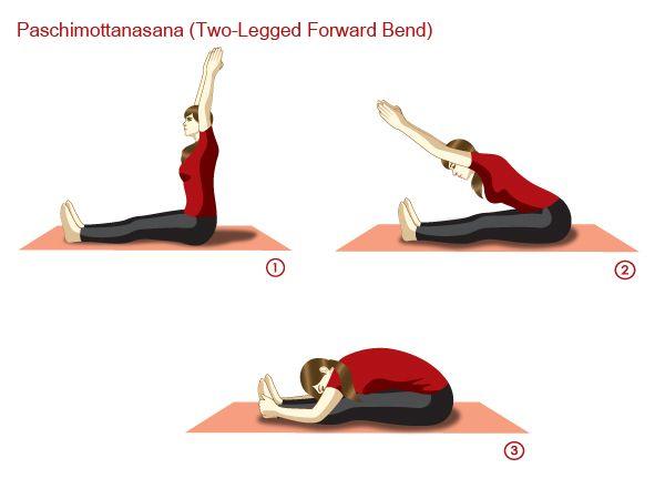 पेट कम करने का योग आसान 100% Result बाबा रामदेव